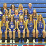 Highland girls looking to move up in KMAC