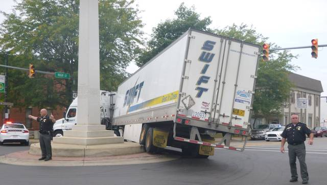 A large truck got its left rear wheels stuck on the base of the Victory Shaft monument as the driver was turning left Thursday morning. Morrow County Sheriff John Hinton, deputies and Mount Gilead village police officers re-directed traffic shortly before noon. It was freed a short time later.